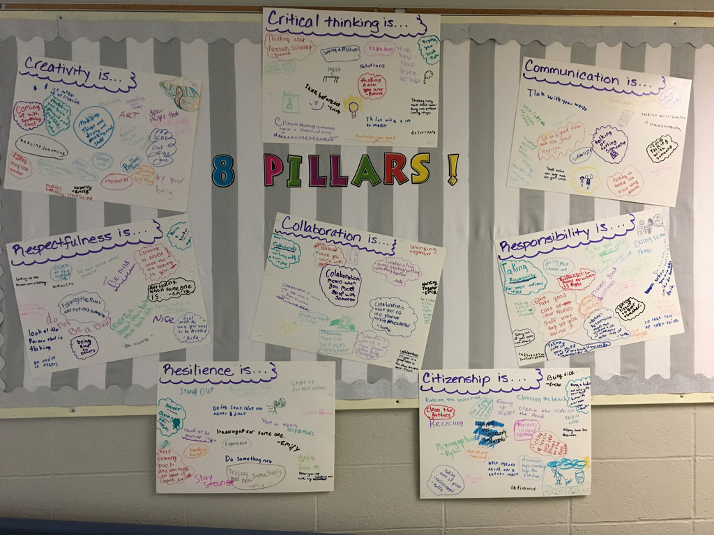 A poster depicting the 8 pillars
