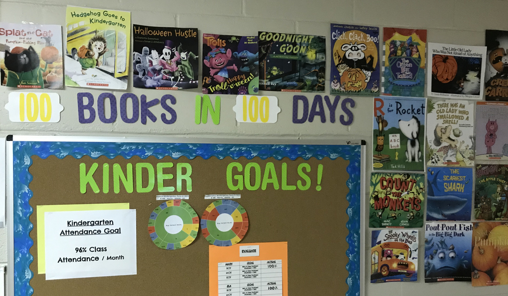 Mrs. Harris's Kindergarten class has a goal of reading 100 books in 100 days. What a great challenge!